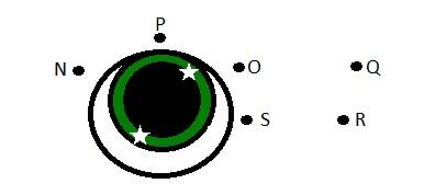 eyelash diagram